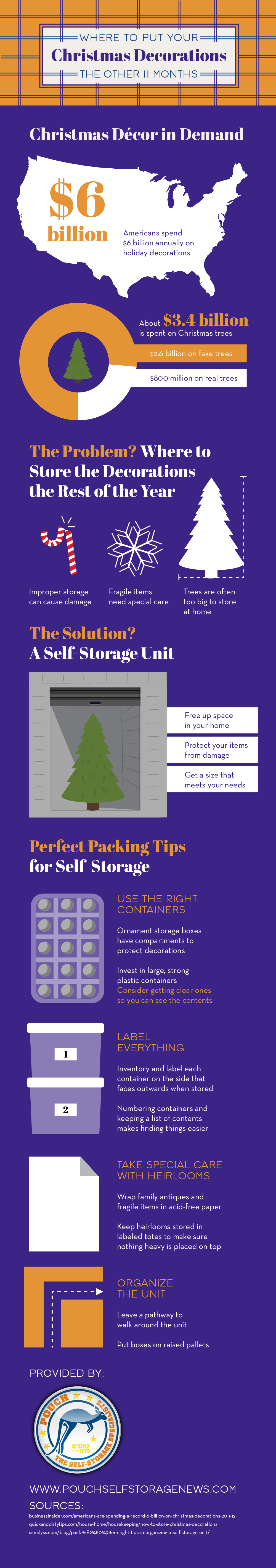 Storage Tips in Southern California Pouch Self Storage & RV Tips