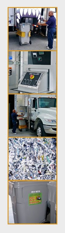 Document Shredding in Southern California | Shredding Services